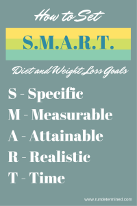 How to set S.M.A.R.T. Diet and Exercise